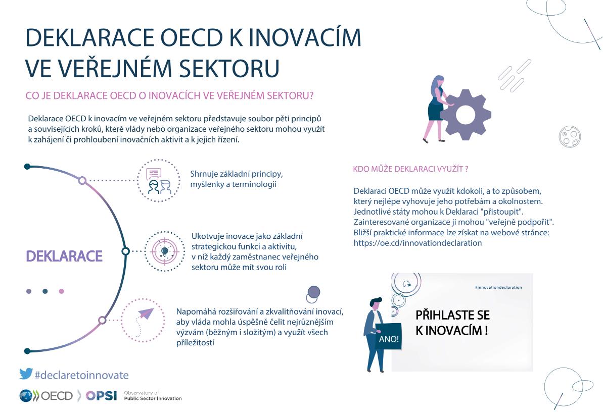 Deklarace_OECD_k_inovacim_ve_verejnem_sektoru_-_obr_1.png