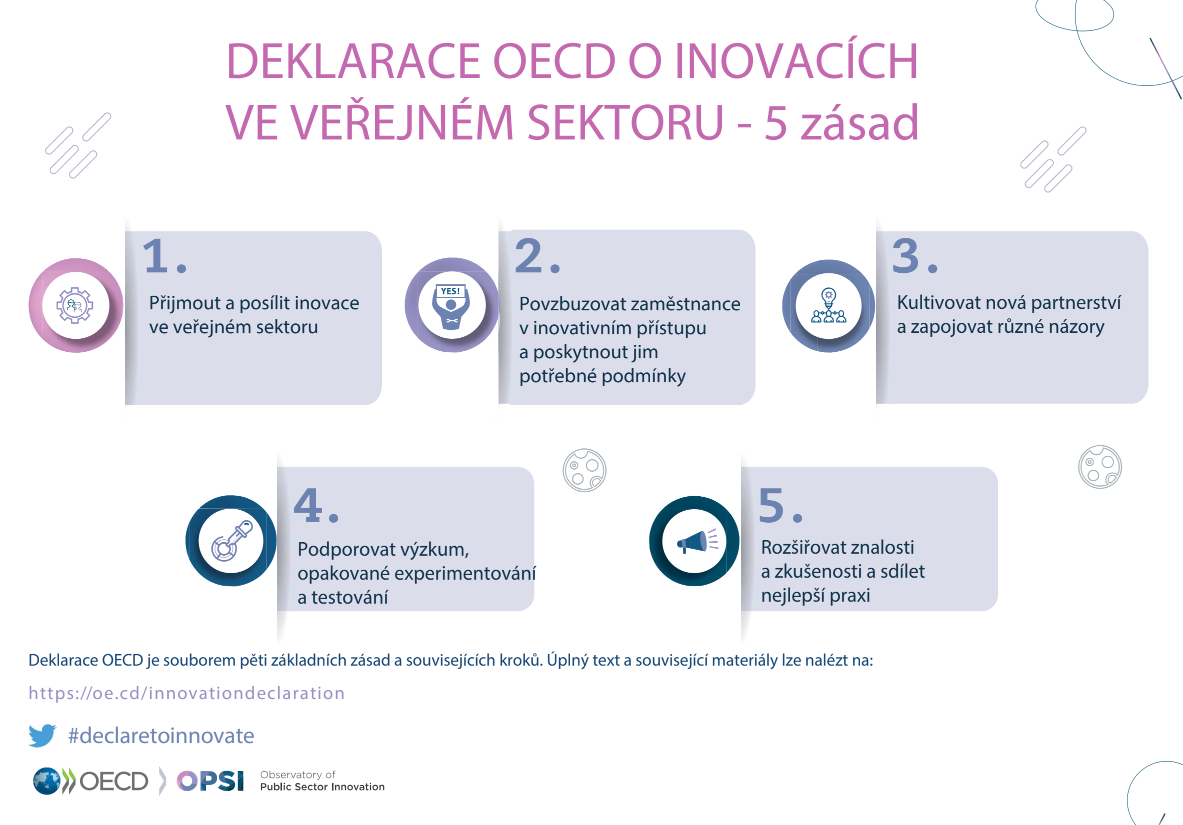 Deklarace_OECD_k_inovacim_ve_verejnem_sektoru_-_obr_2.png