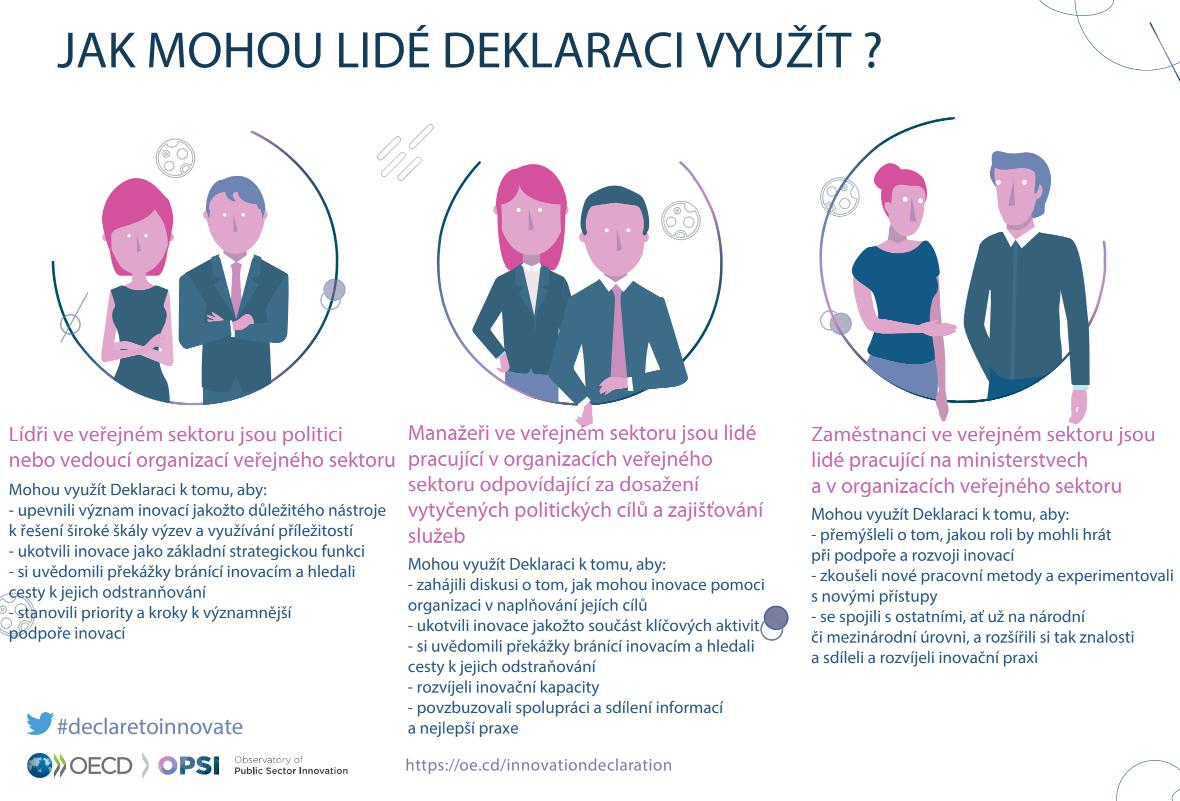 Deklarace_OECD_k_inovacim_ve_verejnem_sektoru_-_obr_3.png