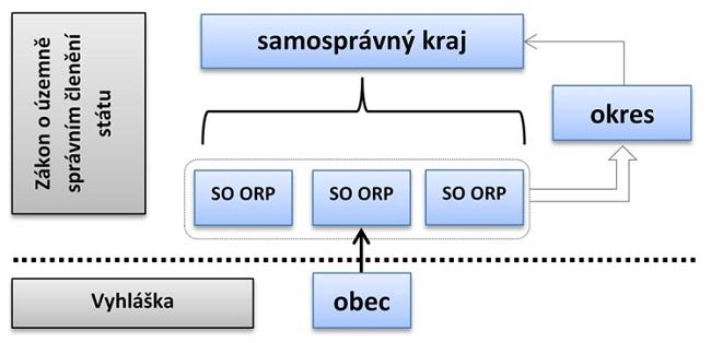 USC_statu-schema.jpg