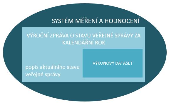 Konstrukce_aktualizovaneho_systemu_mereni_a_hodnoceni_VS_-_obr.png